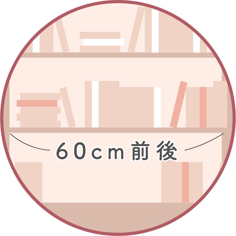 2.棚板の強度に注意